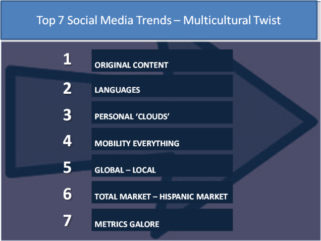 Social Media Trends for 2012 with a Multicultural Twist